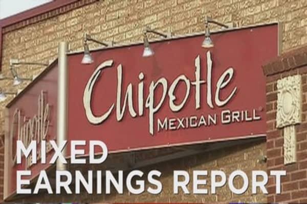 Chipotle's sales hurt by pork shortage
