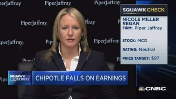 Analyst on Chipotle: Jump in & buy