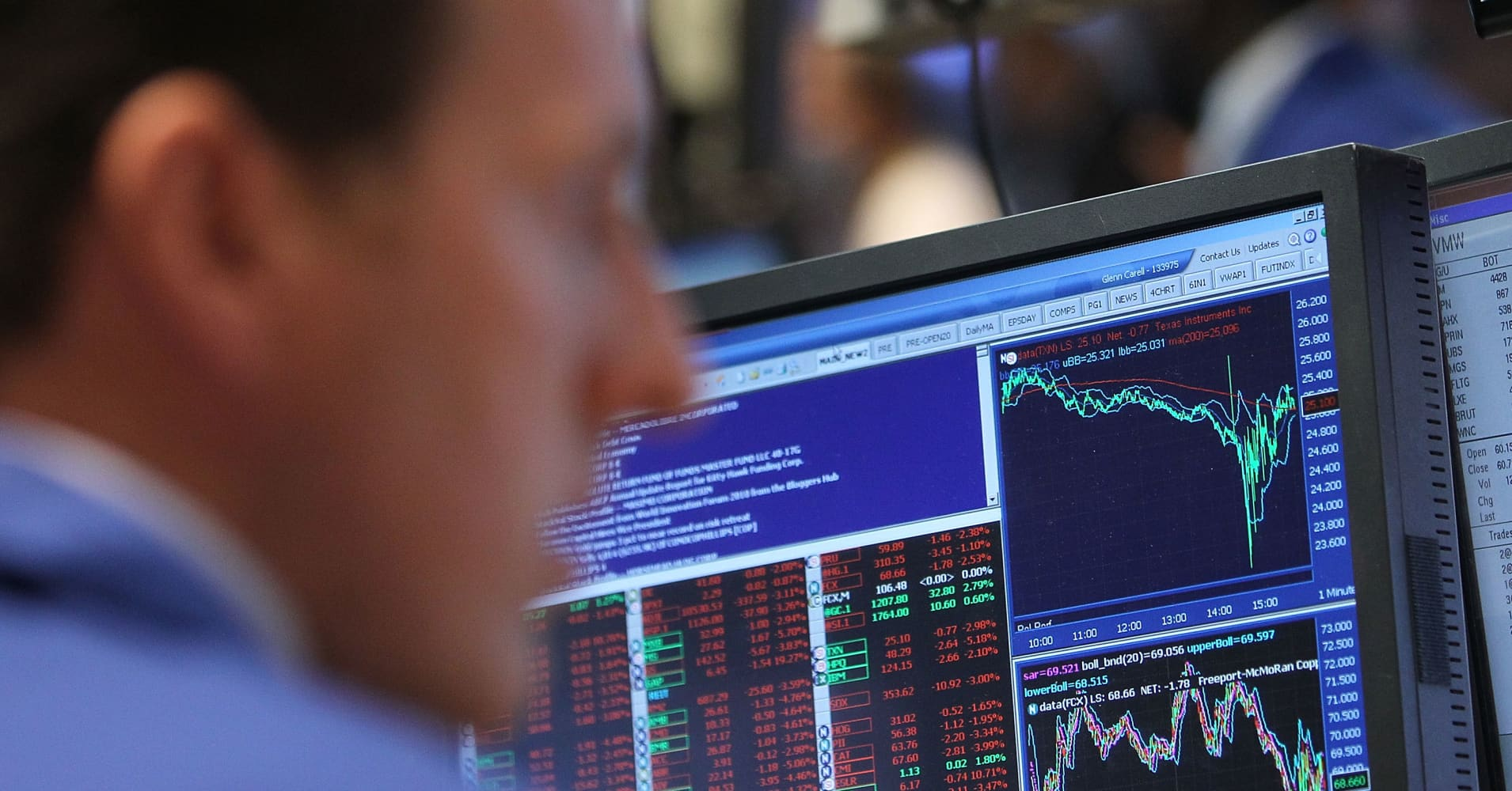 How to spot the next stock market crash—commentary