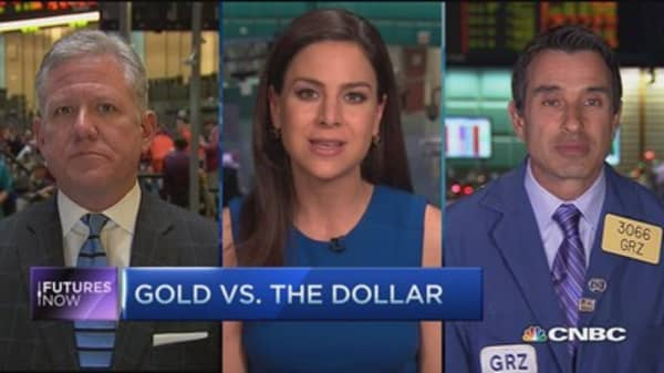 Futures Now: Gold vs. the dollar