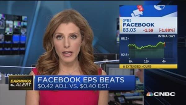 Facebook beats on EPS; misses on revenue