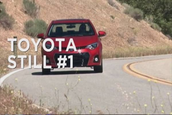 Toyota still top car maker in the world