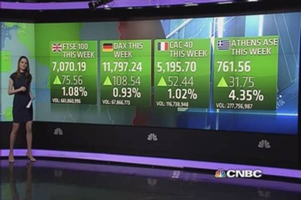 Europe shares end higher on earnings; Greece up 3%