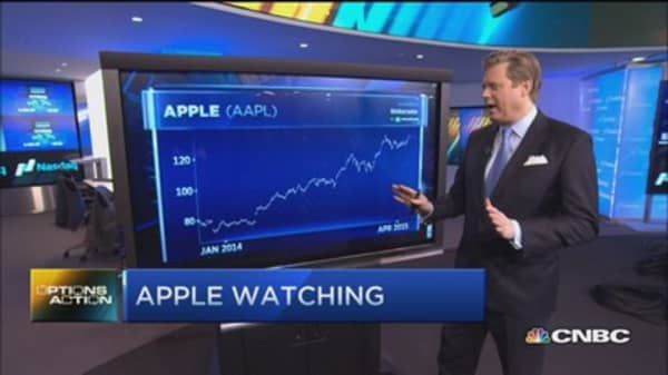 Why the Apple chart looks amazing