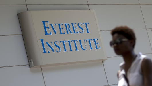 Corinthian Colleges operated under the names Everest, Heald and WyoTech in 25 states before it came under investigation early last year.