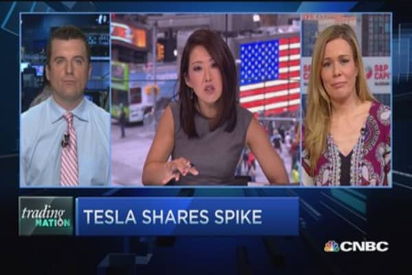 Trading Nation: TSLA, upside from here?