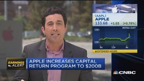 Apple beats on top, bottom line; Sells 61.2M iPhone units