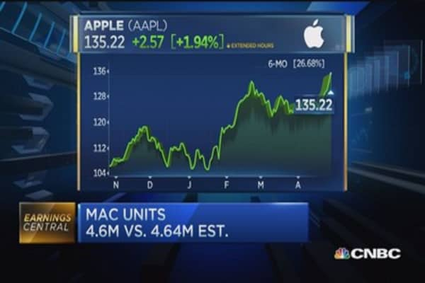 Can Apple grow market share?