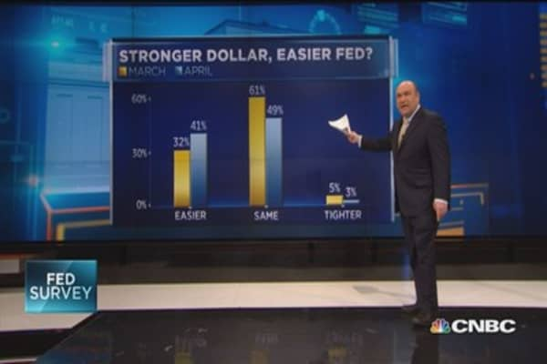 Half-speed ahead for Fed: Survey