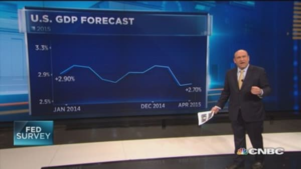 CNBC's Fed survey: Strong dollar effect