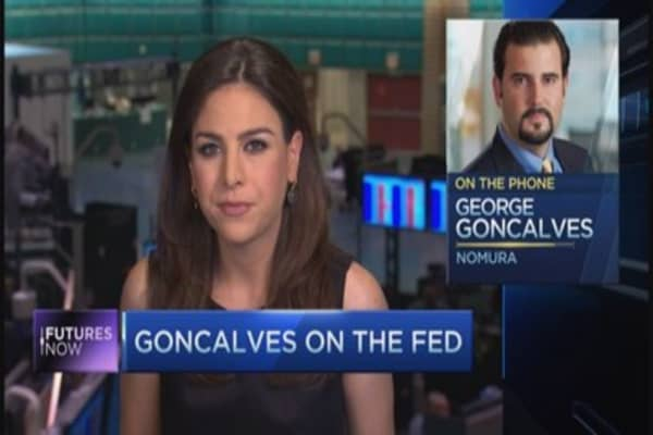 George Goncalves previews the Fed