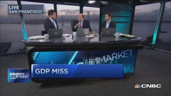 Cramer to Fed: Stay dovish