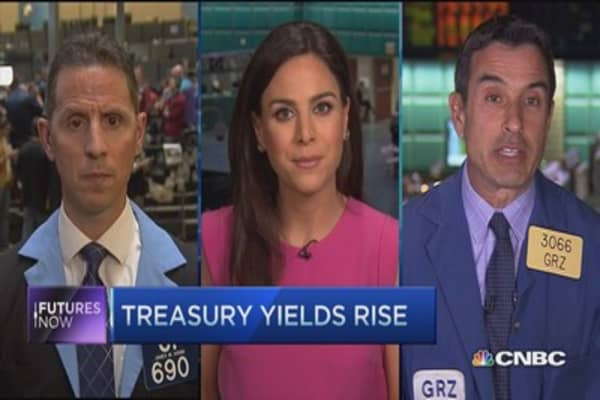 Futures Now: Treasury yields rise