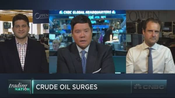 Will the crude rally continue?