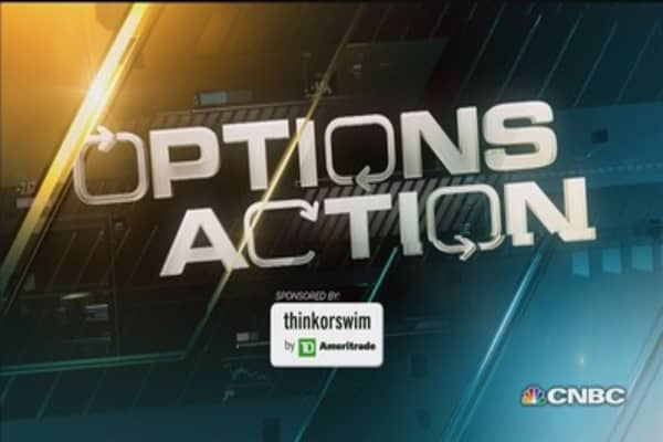Options Action: Turnaround for energy?
