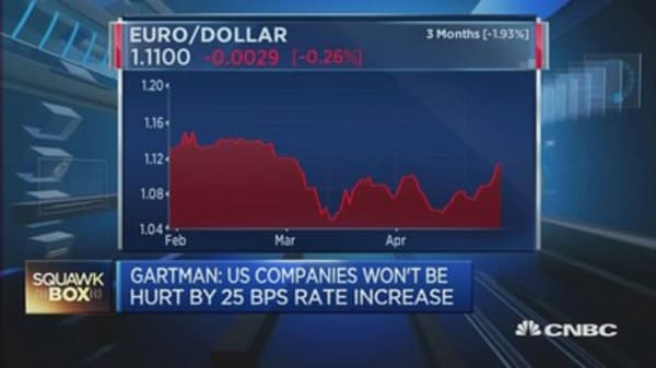 Dollar strength won't affect US stocks: Gartman
