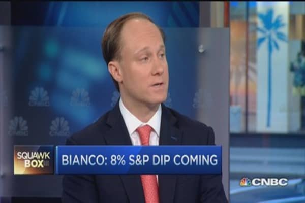 S&P dips 8% this summer: Bianco