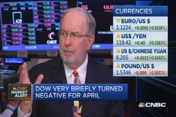 Gartman: This could get ugly