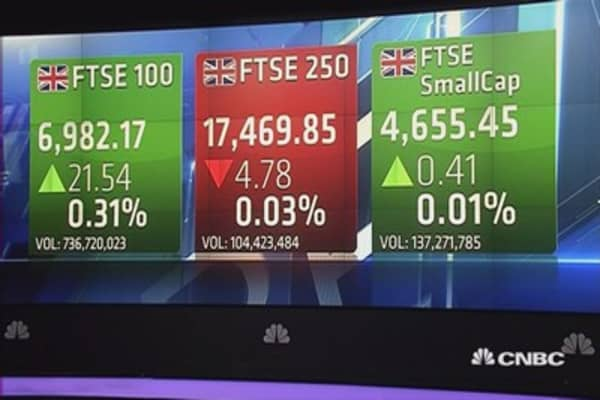 FTSE 100 ends higher; Lloyds closes up 7%