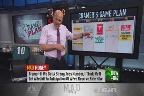 Cramer's move next week