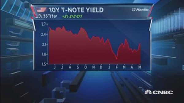 Will the Treasury bond selloff continue?