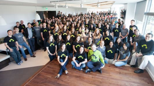 The employees of SurveyMonkey