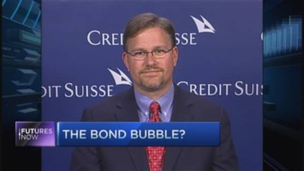 Beware the bond selloff: Credit Suisse