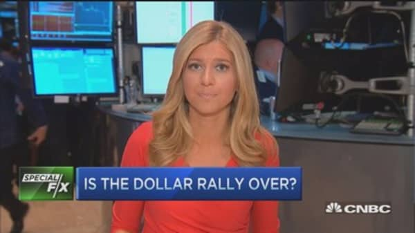 Dollar rally over? What strategists say