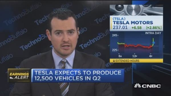 Tesla adjusted loss better than expected
