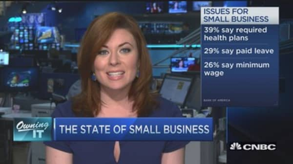Pulse of small business