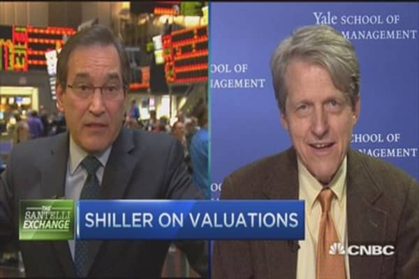 Santelli Exchange: Valuations & Fed policy