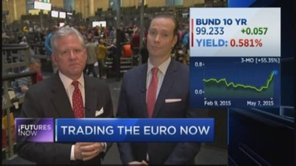 Why the euro rally will fade?