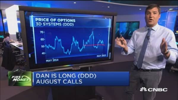 Options Action: DDD ripe for takeover?