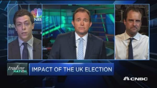 The trade on UK's huge conservative win
