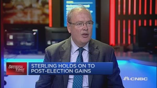 UK growth may rebound in H2: Fmr BOE MPC member