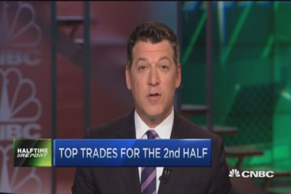 Top trades for the 2nd half: XLF, CME, MSFT & VMW