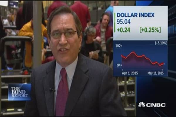 Santelli: Rates not coming down