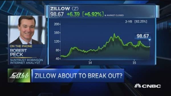 The play on Zillow ahead of earnings
