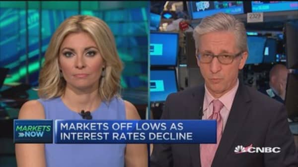 Pisani: 10-Year yield problem for market