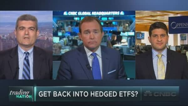 Get back into hedged ETFs?