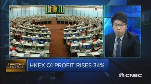 Bullish on HKEx shares: UOB