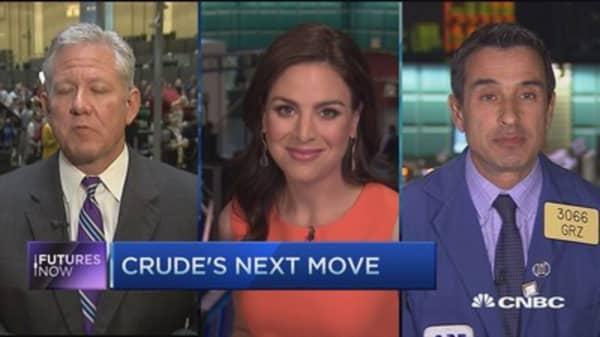 Futures Now: Crude's next move