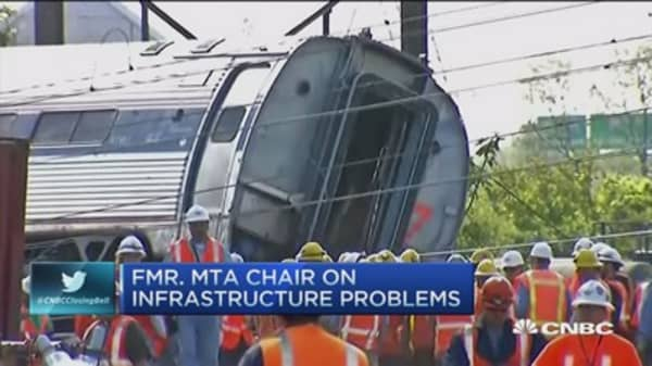Amtrak desperately in need of infrastructure investment: Pro
