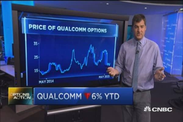 Options Action: Bullish bets on QCOM
