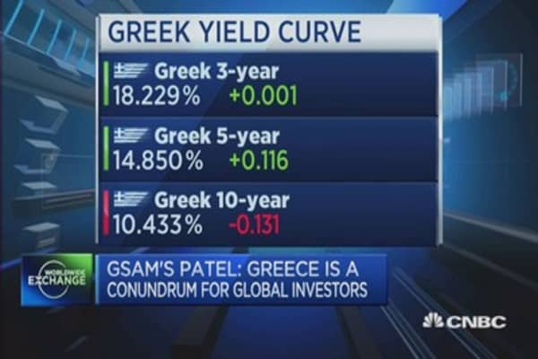 Greece: A conundrum for global investors