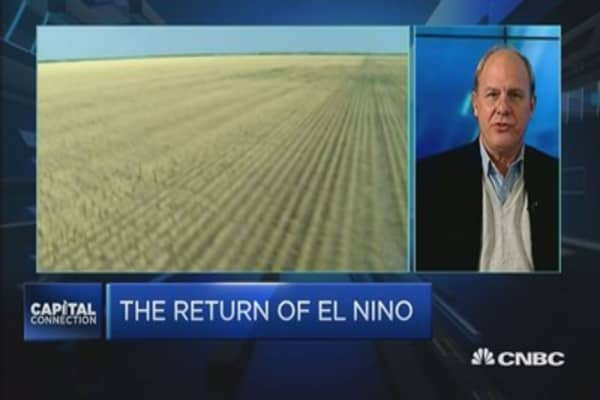 How real is the risk from El Nino?