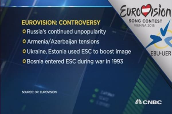 The politics of Eurovision