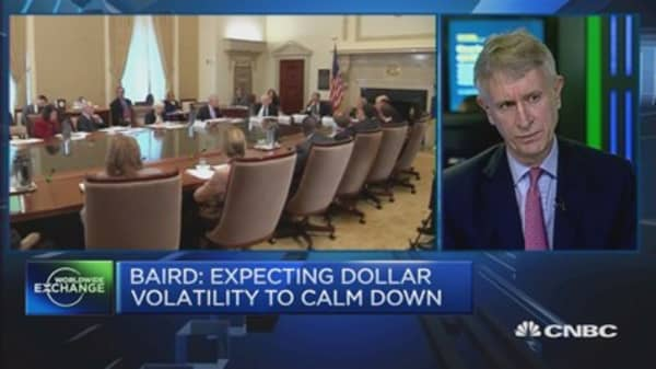 US dollar rally set to resume