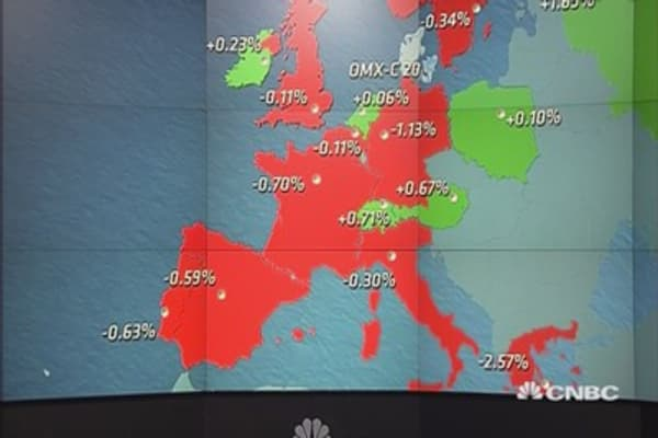 Europe ends lower after weak US data
