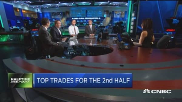Top trades for the 2nd half: XME, @NG.1, ADM & HTZ